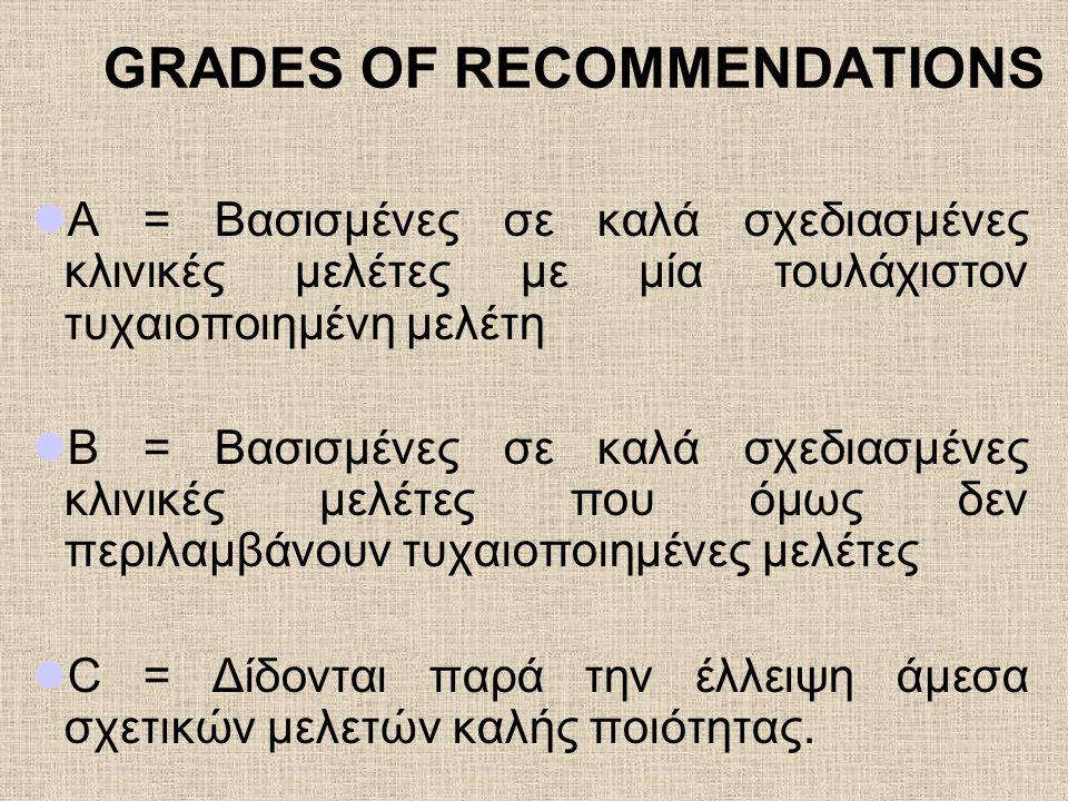 GRADES OF RECOMMENDATIONS  A = Βασισμένες σε καλά σχεδιασμένες κλινικές μελέτες με μία τουλάχιστον τυχαιοποιημένη μελέτη  Β = Βασισμένες σε καλά σχεδιασμένες κλινικές μελέτες που όμως δεν περιλαμβάνουν τυχαιοποιημένες μελέτες  C = Δίδονται παρά την έλλειψη άμεσα σχετικών μελετών καλής ποιότητας.