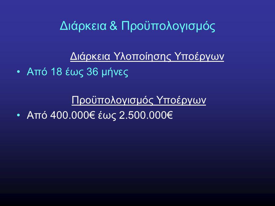 Διάρκεια & Προϋπολογισμός Διάρκεια Υλοποίησης Υποέργων •Από 18 έως 36 μήνες Προϋπολογισμός Υποέργων •Από 400.000€ έως 2.500.000€
