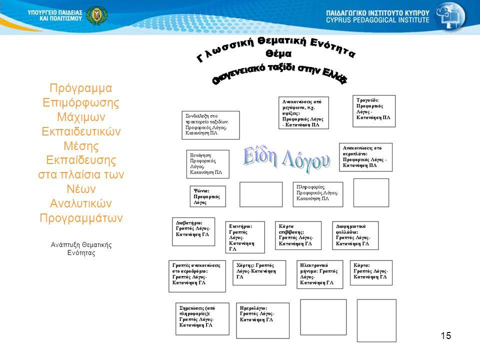 15 Πρόγραμμα Επιμόρφωσης Μάχιμων Εκπαιδευτικών Μέσης Εκπαίδευσης στα πλαίσια των Νέων Αναλυτικών Προγραμμάτων Ανάπτυξη Θεματικής Ενότητας