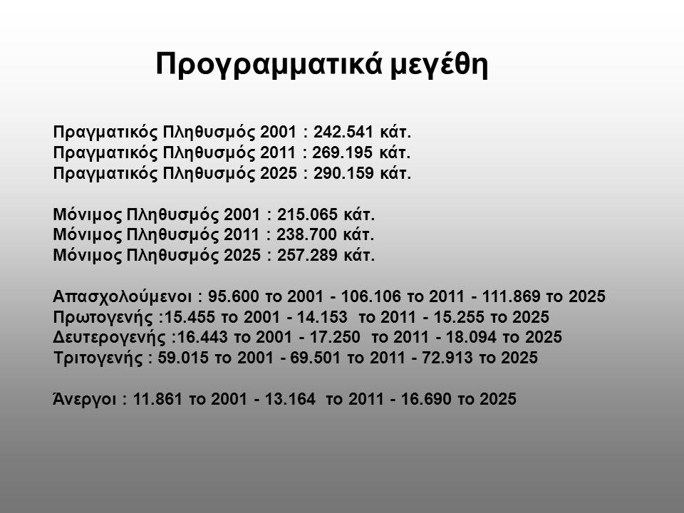 Προγραμματικά μεγέθη Πραγματικός Πληθυσμός 2001 : 242.541 κάτ. Πραγματικός Πληθυσμός 2011 : 269.195 κάτ. Πραγματικός Πληθυσμός 2025 : 290.159 κάτ. Μόν