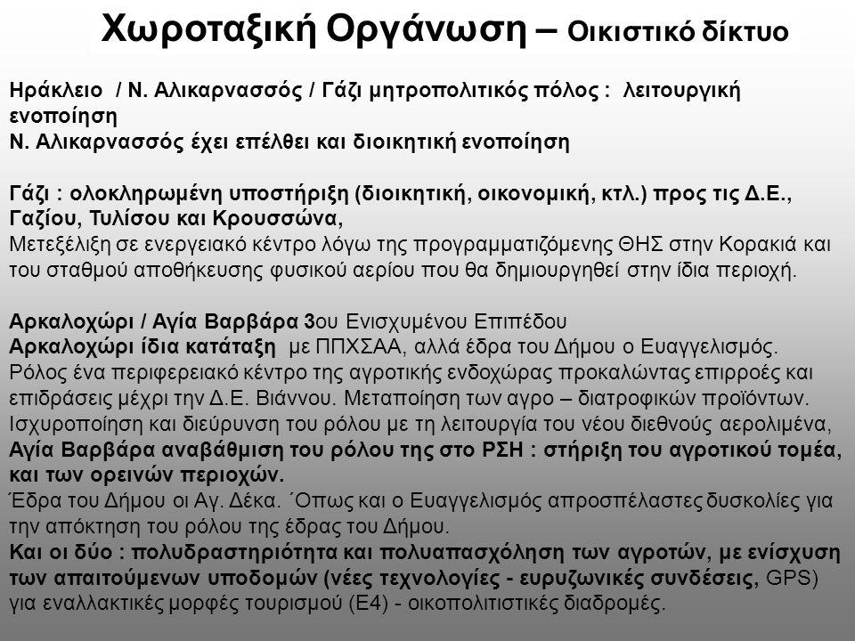 Χωροταξική Οργάνωση – Οικιστικό δίκτυο Ηράκλειο / Ν. Αλικαρνασσός / Γάζι μητροπολιτικός πόλος : λειτουργική ενοποίηση Ν. Αλικαρνασσός έχει επέλθει και