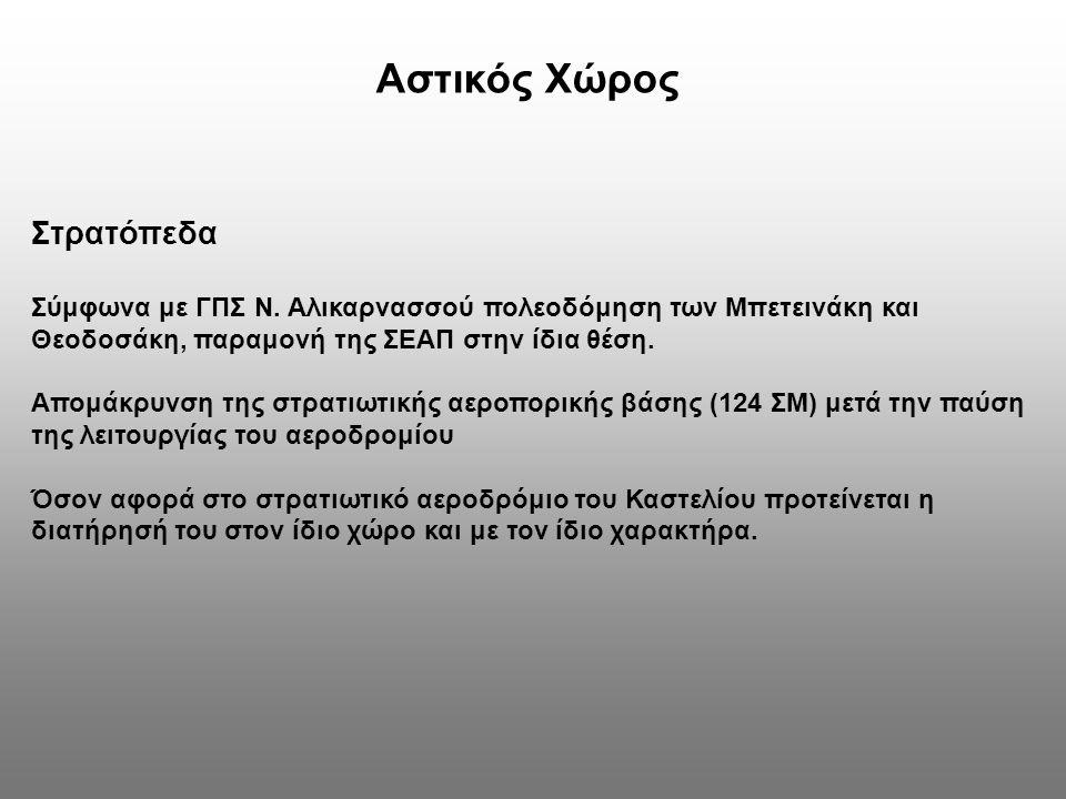 Στρατόπεδα Σύμφωνα με ΓΠΣ Ν. Αλικαρνασσού πολεοδόμηση των Μπετεινάκη και Θεοδοσάκη, παραμονή της ΣΕΑΠ στην ίδια θέση. Απομάκρυνση της στρατιωτικής αερ