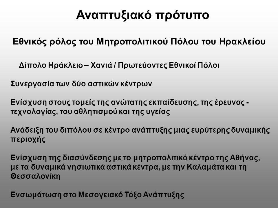Δίπολο Ηράκλειο – Χανιά / Πρωτεύοντες Εθνικοί Πόλοι Συνεργασία των δύο αστικών κέντρων Ενίσχυση στους τομείς της ανώτατης εκπαίδευσης, της έρευνας - τ
