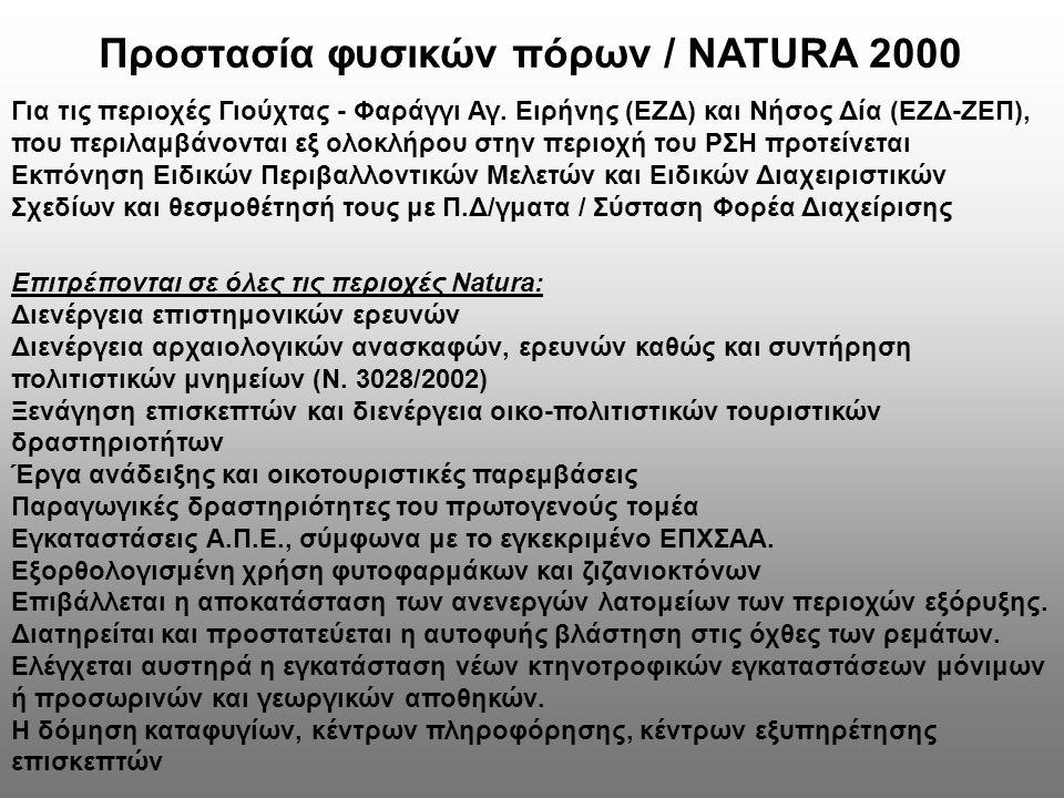 Προστασία φυσικών πόρων / NATURA 2000 Για τις περιοχές Γιούχτας - Φαράγγι Αγ. Ειρήνης (ΕΖΔ) και Νήσος Δία (ΕΖΔ-ΖΕΠ), που περιλαμβάνονται εξ ολοκλήρου