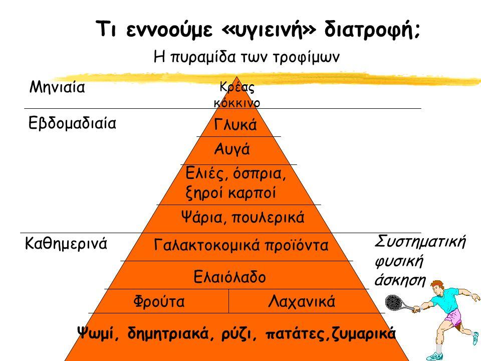 Τι εννοούμε «υγιεινή» διατροφή; Η πυραμίδα των τροφίμων Ψωμί, δημητριακά, ρύζι, πατάτες,ζυμαρικά ΦρούταΛαχανικά Ελαιόλαδο Γαλακτοκομικά προϊόντα Κρέας