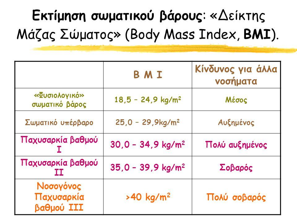 Εκτίμηση σωματικού βάρους: «Δείκτης Μάζας Σώματος» (Body Mass Index, BMI). Β Μ Ι Κίνδυνος για άλλα νοσήματα «Φυσιολογικό» σωματικό βάρος 18,5 – 24,9 k