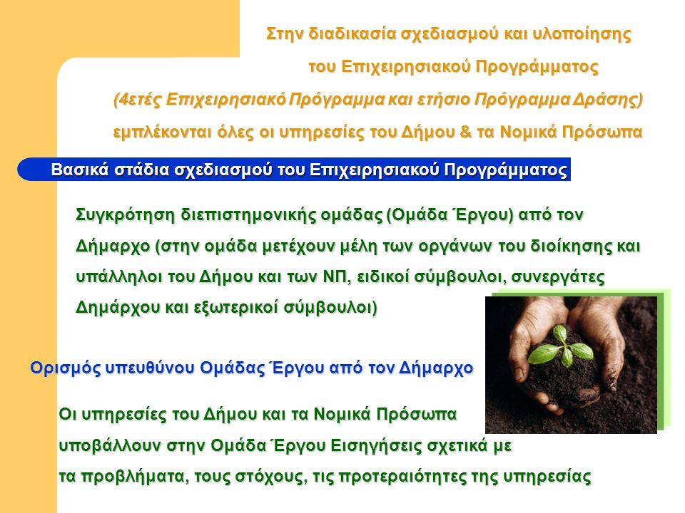 Βασικά στάδια σχεδιασμού του Επιχειρησιακού Προγράμματος Στην διαδικασία σχεδιασμού και υλοποίησης του Επιχειρησιακού Προγράμματος (4ετές Επιχειρησιακό Πρόγραμμα και ετήσιο Πρόγραμμα Δράσης) εμπλέκονται όλες οι υπηρεσίες του Δήμου &τα Νομικά Νομικά Πρόσωπα Συγκρότηση διεπιστημονικής ομάδας (Ομάδα Έργου) από τον Δήμαρχο (στην ομάδα μετέχουν μέλη των οργάνων του διοίκησης και υπάλληλοι του Δήμου και των ΝΠ, ειδικοί σύμβουλοι, συνεργάτες Δημάρχου και εξωτερικοί σύμβουλοι) Ορισμός υπευθύνου Ομάδας Έργου από τον Δήμαρχο Οι υπηρεσίες του Δήμου και τα Νομικά Πρόσωπα υποβάλλουν στην Ομάδα Έργου Εισηγήσεις σχετικά με τα προβλήματα, τους στόχους, τις προτεραιότητες της υπηρεσίας
