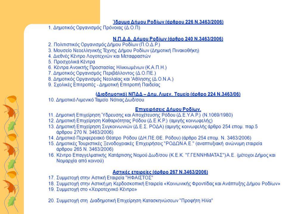 Ίδρυμα Δήμου Ροδίων (άρθρου 226 Ν.3463/2006) 1. Δημοτικός Οργανισμός Πρόνοιας (Δ.Ο.Π) Ν.Π.Δ.Δ.