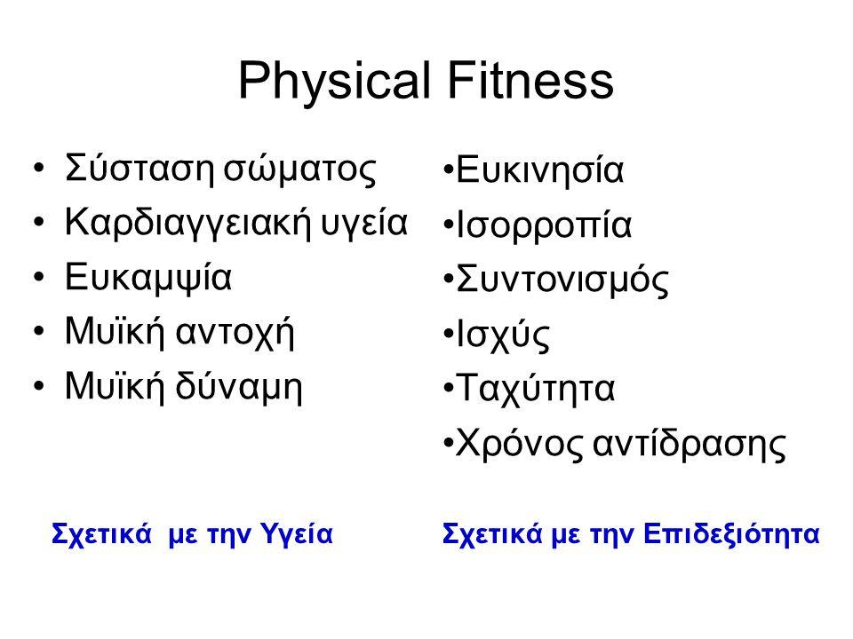 Physical Fitness Σχετικά με την ΥγείαΣχετικά με την Επιδεξιότητα •Σύσταση σώματος •Καρδιαγγειακή υγεία •Ευκαμψία •Μυϊκή αντοχή •Μυϊκή δύναμη •Ευκινησί