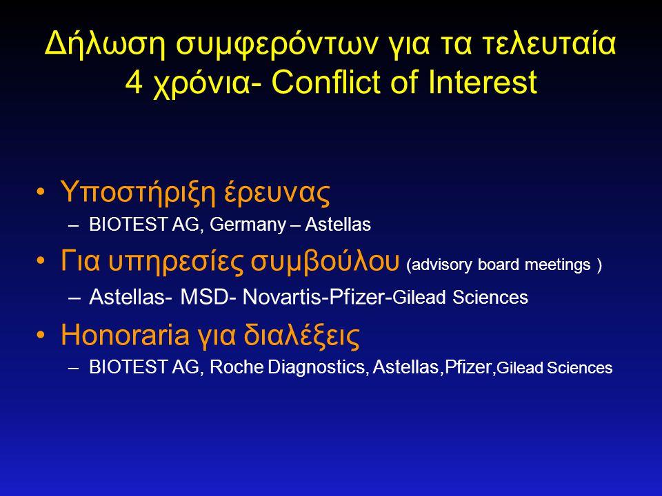 Δήλωση συμφερόντων για τα τελευταία 4 χρόνια- Conflict of Interest •Υποστήριξη έρευνας –BIOTEST AG, Germany – Astellas •Για υπηρεσίες συμβούλου (advis