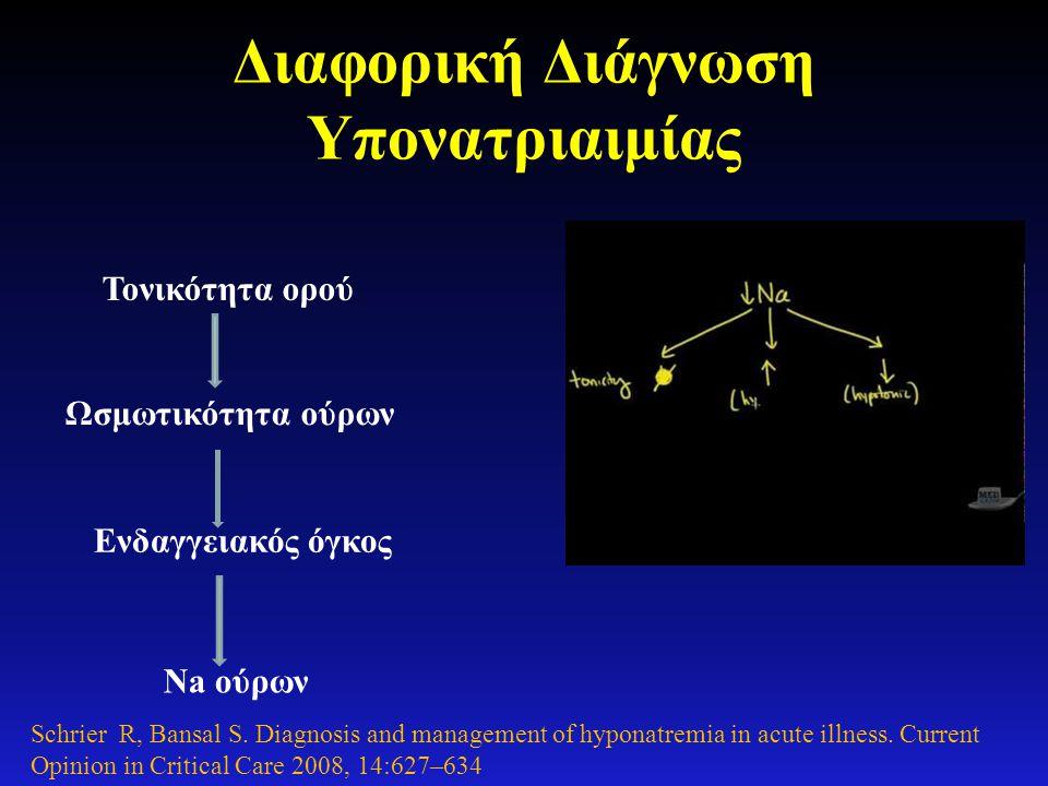 Διαφορική Διάγνωση Υπονατριαιμίας Τονικότητα ορού Ωσμωτικότητα ούρων Ενδαγγειακός όγκος Na ούρων Schrier R, Bansal S. Diagnosis and management of hypo