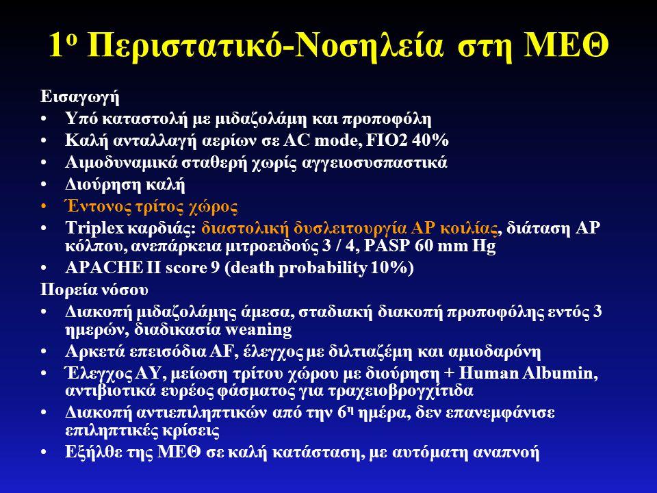 1 ο Περιστατικό-Νοσηλεία στη ΜΕΘ Εισαγωγή •Υπό καταστολή με μιδαζολάμη και προποφόλη •Καλή ανταλλαγή αερίων σε AC mode, FIO2 40% •Αιμοδυναμικά σταθερή