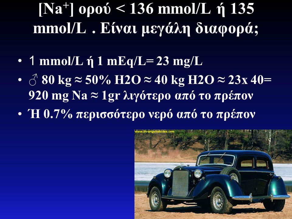 [Na + ] ορού < 136 mmol/L ή 135 mmol/L. Είναι μεγάλη διαφορά; •1 mmol/L ή 1 mEq/L= 23 mg/L •♂ 80 kg ≈ 50% H2O ≈ 40 kg H2O ≈ 23x 40= 920 mg Na ≈ 1gr λι