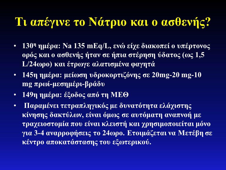 Τι απέγινε το Νάτριο και ο ασθενής? •130 η ημέρα: Na 135 mEq/L, ενώ είχε διακοπεί ο υπέρτονος ορός και ο ασθενής ήταν σε ήπια στέρηση ύδατος (ως 1,5 L