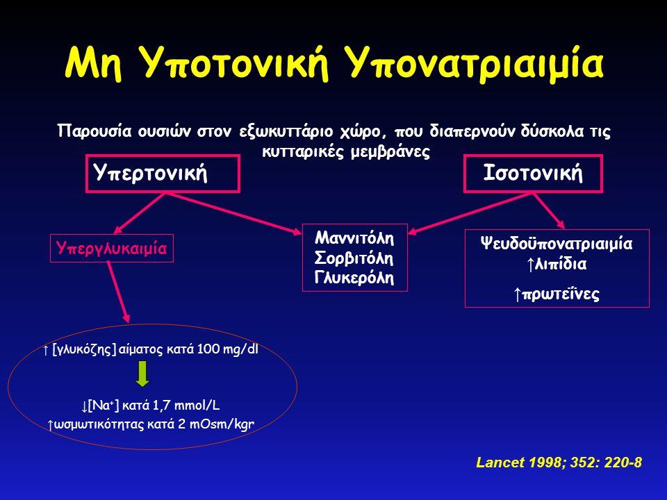 Υποτονική Υπονατριαιμία Εκτίμηση ενδαγγειακού όγκου ΥποογκαιμίαΕυογκαιμίαΥπερογκαιμία Νa ούρων >20mmol/L Νεφρικές απώλειες - Διουρητικά - Έλλειψη αλατοκορτικοειδών - Salt-losing νεφροπάθεια - Διττανθρακουρία με νεφρική σωληναριακή οξέωση και μεταβολική αλκάλωση - Κετονουρία - Εγκεφαλικό salt-wasting σύνδρομο < 20mmol/L Εξωνεφρικές απώλειες - Έμετοι - Διάρροια - Τρίτος χώρος (έγκαυμα, παγκρεατίτιδα, τραύμα) - Έλλειψη γλυκοκορτικοειδών - Υποθυρεοειδισμός - Φάρμακα - SIADH - Οξεία ή χρόνια νεφρική ανεπάρκεια - Κύηση > 20mmol/L<20mmol/L - Νεφρωσικό σύνδρομο - Κίρρωση - Καρδιακή ανεπάρκεια Νa ούρων>20mmol/LΝa ούρων Thompson C.