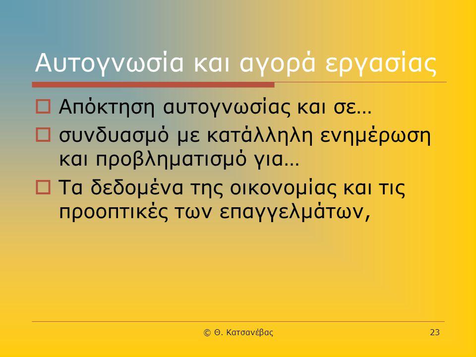 © Θ. Κατσανέβας23 Αυτογνωσία και αγορά εργασίας  Απόκτηση αυτογνωσίας και σε…  συνδυασμό με κατάλληλη ενημέρωση και προβληματισμό για…  Τα δεδομένα