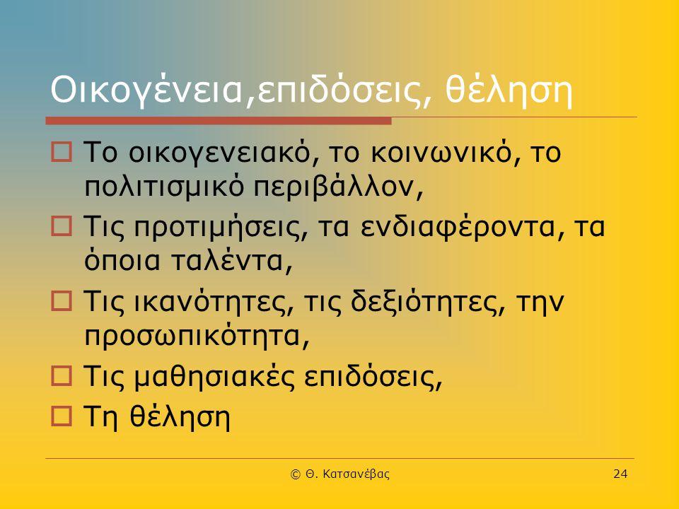 © Θ. Κατσανέβας24 Οικογένεια,επιδόσεις, θέληση  Το οικογενειακό, το κοινωνικό, το πολιτισμικό περιβάλλον,  Τις προτιμήσεις, τα ενδιαφέροντα, τα όποι