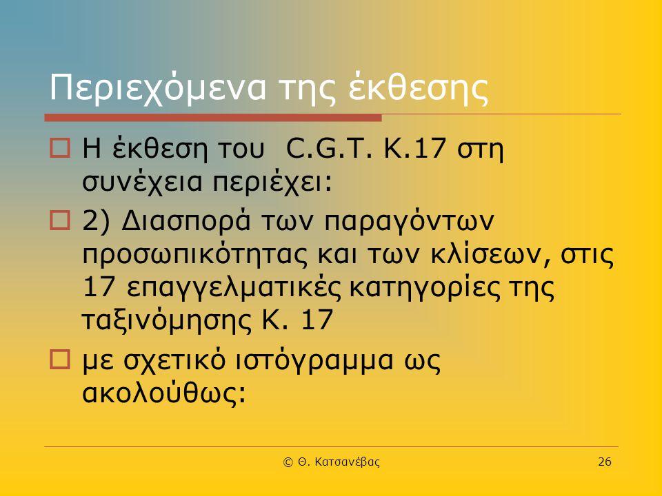 © Θ. Κατσανέβας26 Περιεχόμενα της έκθεσης  Η έκθεση του C.G.Τ. Κ.17 στη συνέχεια περιέχει:  2) Διασπορά των παραγόντων προσωπικότητας και των κλίσεω