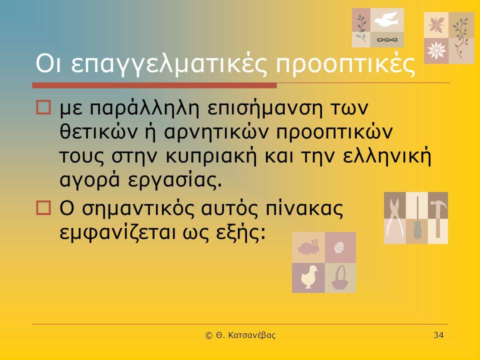 © Θ. Κατσανέβας34 Οι επαγγελματικές προοπτικές  με παράλληλη επισήμανση των θετικών ή αρνητικών προοπτικών τους στην κυπριακή και την ελληνική αγορά