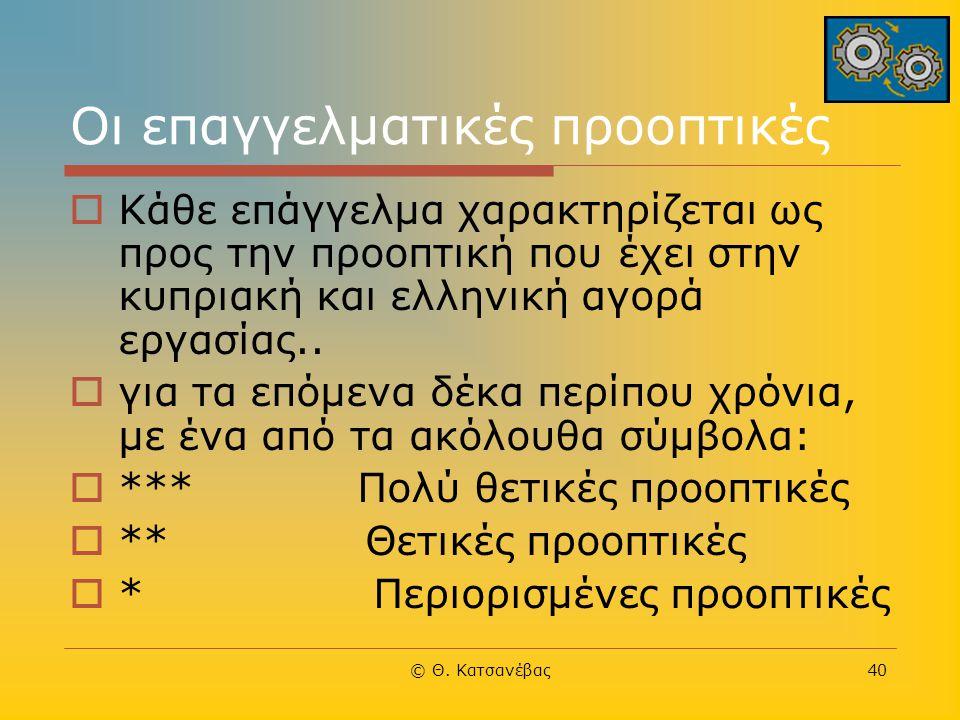 © Θ. Κατσανέβας40 Οι επαγγελματικές προοπτικές  Κάθε επάγγελμα χαρακτηρίζεται ως προς την προοπτική που έχει στην κυπριακή και ελληνική αγορά εργασία
