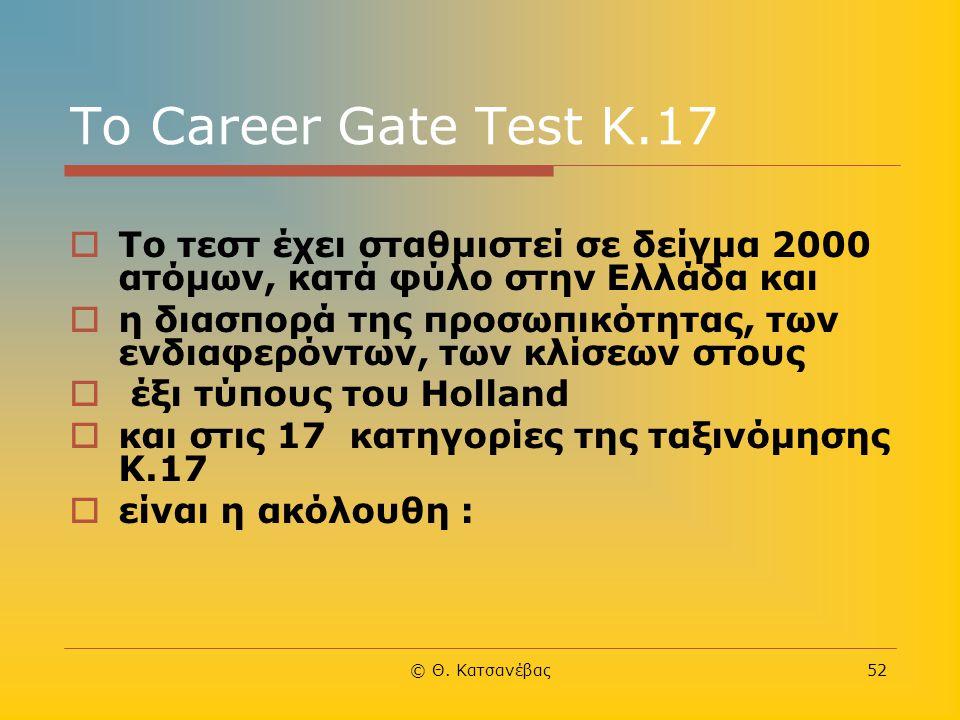 © Θ. Κατσανέβας52 Το Career Gate Test K.17  Το τεστ έχει σταθμιστεί σε δείγμα 2000 ατόμων, κατά φύλο στην Ελλάδα και  η διασπορά της προσωπικότητας,
