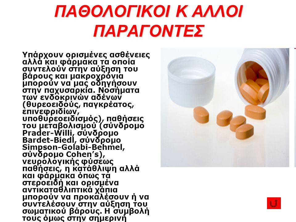 ΠΑΘΟΛΟΓΙΚΟΙ Κ ΑΛΛΟΙ ΠΑΡΑΓΟΝΤΕΣ Υπάρχουν ορισμένες ασθένειες αλλά και φάρμακα τα οποία συντελούν στην αύξηση του βάρους και μακροχρόνια μπορούν να μας