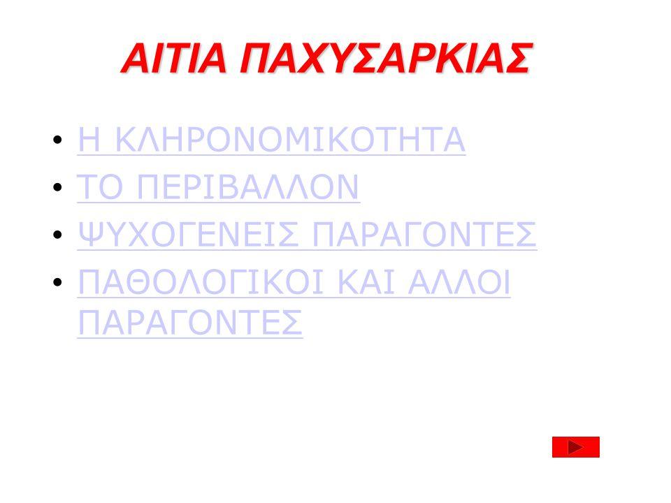 ΑΙΤΙΑ ΠΑΧΥΣΑΡΚΙΑΣ • Η ΚΛΗΡΟΝΟΜΙΚΟΤΗΤΑ Η ΚΛΗΡΟΝΟΜΙΚΟΤΗΤΑ • ΤΟ ΠΕΡΙΒΑΛΛΟΝ ΤΟ ΠΕΡΙΒΑΛΛΟΝ • ΨΥΧΟΓΕΝΕΙΣ ΠΑΡΑΓΟΝΤΕΣ ΨΥΧΟΓΕΝΕΙΣ ΠΑΡΑΓΟΝΤΕΣ • ΠΑΘΟΛΟΓΙΚΟΙ ΚΑΙ