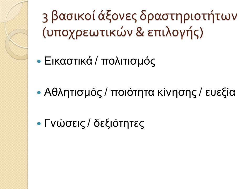 3 βασικοί άξονες δραστηριοτήτων ( υποχρεωτικών & επιλογής )  Εικαστικά / πολιτισμός  Αθλητισμός / ποιότητα κίνησης / ευεξία  Γνώσεις / δεξιότητες