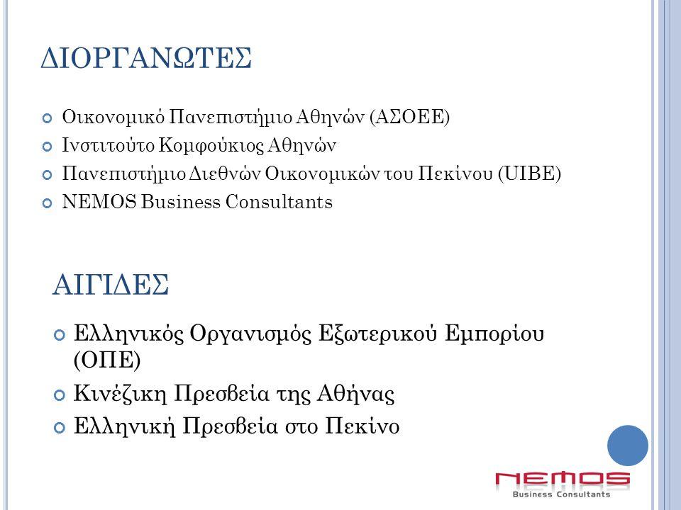 ΔΙΟΡΓΑΝΩΤΕΣ Οικονομικό Πανεπιστήμιο Αθηνών (ΑΣΟΕΕ) Ινστιτούτο Κομφούκιος Αθηνών Πανεπιστήμιο Διεθνών Οικονομικών του Πεκίνου (UIBE) NEMOS Business Consultants ΑΙΓΙΔΕΣ Ελληνικός Οργανισμός Εξωτερικού Εμπορίου (ΟΠΕ) Κινέζικη Πρεσβεία της Αθήνας Ελληνική Πρεσβεία στο Πεκίνο