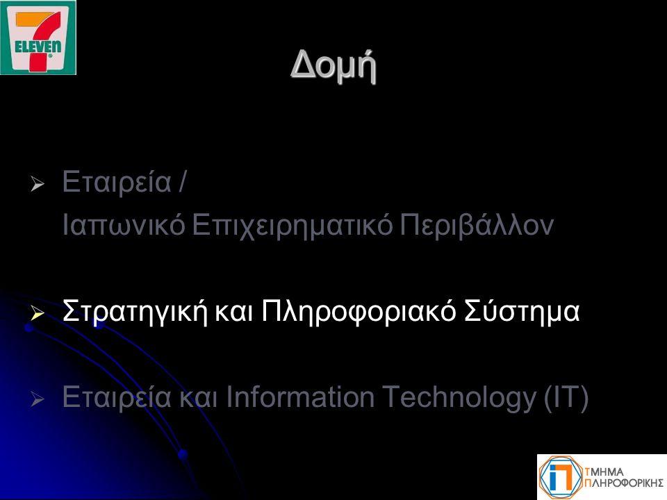 Δομή   Εταιρεία / Ιαπωνικό Επιχειρηματικό Περιβάλλον   Στρατηγική και Πληροφοριακό Σύστημα   Εταιρεία και Information Technology (IT)