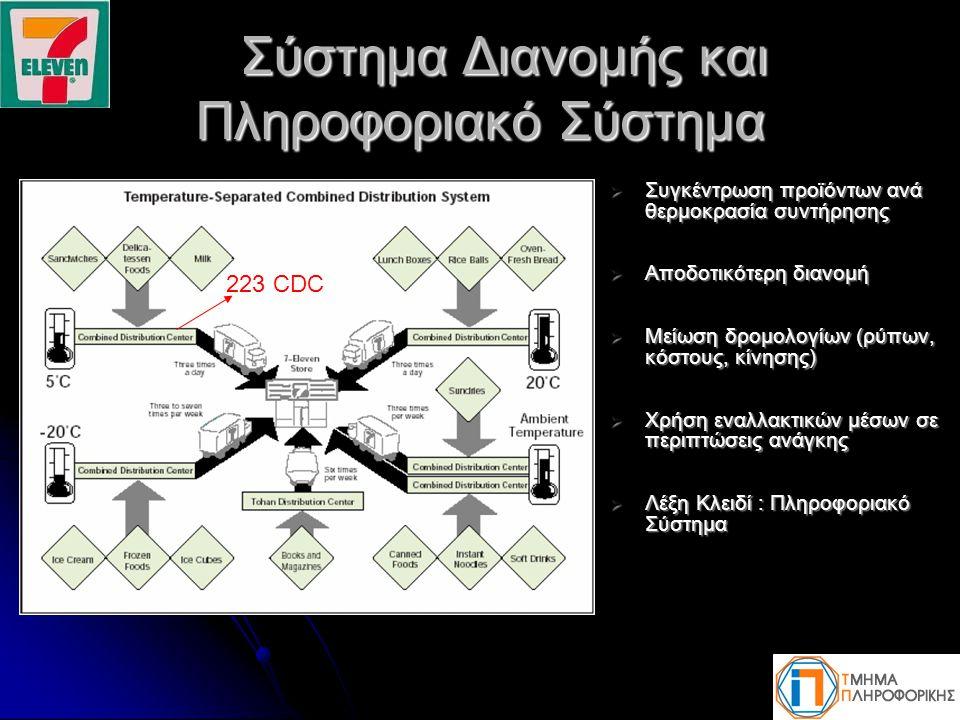 Σύστημα Διανομής και Πληροφοριακό Σύστημα Σύστημα Διανομής και Πληροφοριακό Σύστημα  Συγκέντρωση προϊόντων ανά θερμοκρασία συντήρησης  Αποδοτικότερη
