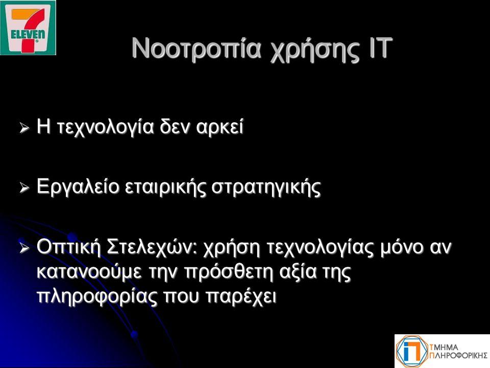 Νοοτροπία χρήσης IT Νοοτροπία χρήσης IT  Η τεχνολογία δεν αρκεί  Eργαλείο εταιρικής στρατηγικής  Οπτική Στελεχών: χρήση τεχνολογίας μόνο αν κατανοο