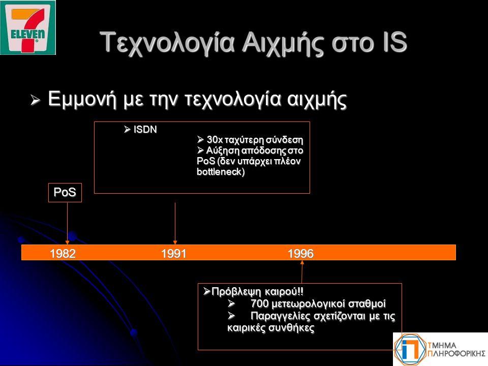 Τεχνολογία Αιχμής στο IS  Εμμονή με την τεχνολογία αιχμής PoS 1982  ISDN  30x ταχύτερη σύνδεση  Αύξηση απόδοσης στο PoS (δεν υπάρχει πλέον bottle