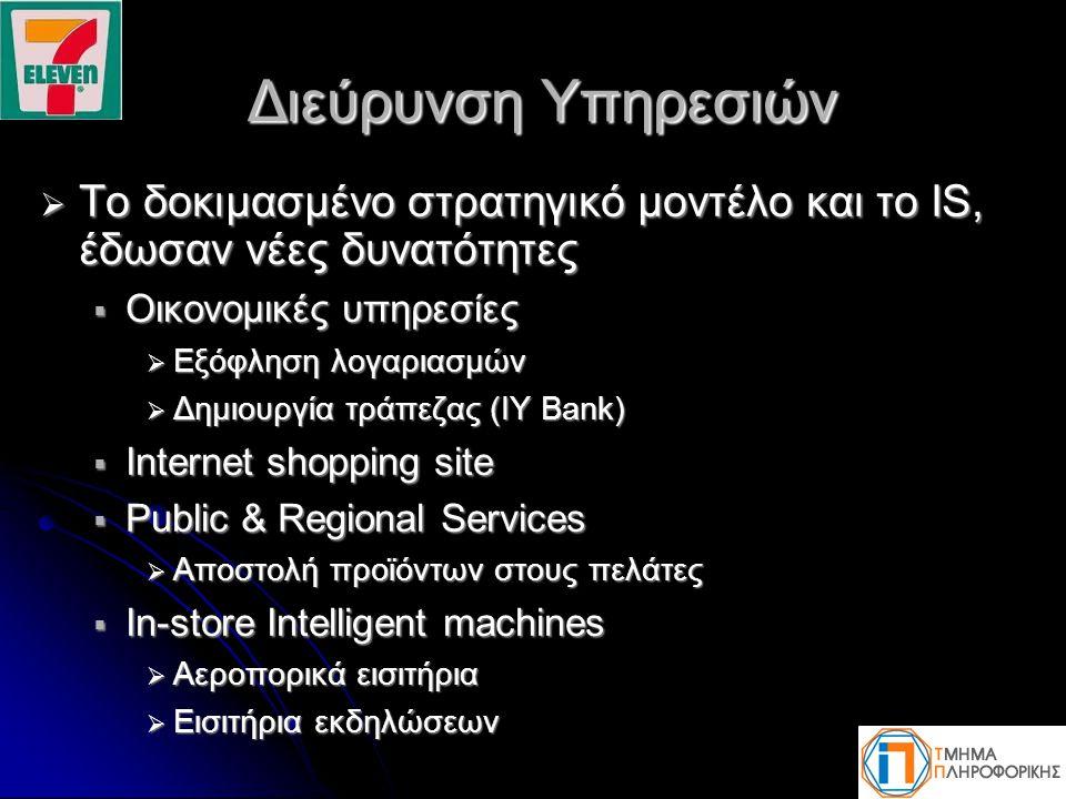 Διεύρυνση Υπηρεσιών Διεύρυνση Υπηρεσιών  Το δοκιμασμένο στρατηγικό μοντέλο και το IS, έδωσαν νέες δυνατότητες  Οικονομικές υπηρεσίες  Εξόφληση λογα