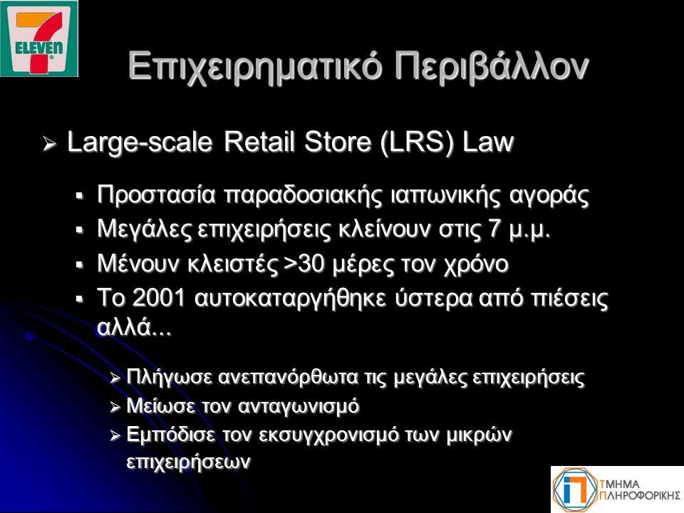 Επιχειρηματικό Περιβάλλον Επιχειρηματικό Περιβάλλον  Large-scale Retail Store (LRS) Law  Προστασία παραδοσιακής ιαπωνικής αγοράς  Μεγάλες επιχειρήσ