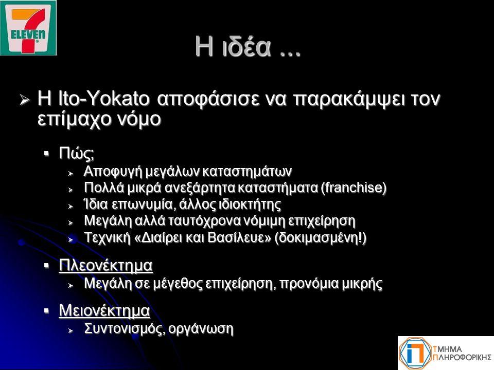 Η ιδέα...  Η Ito-Yokato αποφάσισε να παρακάμψει τον επίμαχο νόμο  Πώς;  Αποφυγή μεγάλων καταστημάτων  Πολλά μικρά ανεξάρτητα καταστήματα (franchis