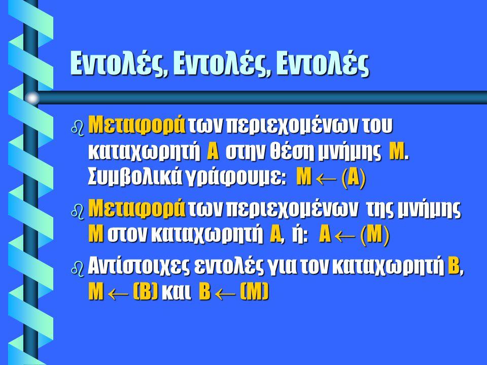 Εντολές, Εντολές, Εντολές  Μεταφορά των περιεχομένων του καταχωρητή Α στην θέση μνήμης Μ. Συμβολικά γράφουμε: M  ( A )  Μεταφορά των περιεχομένων τ