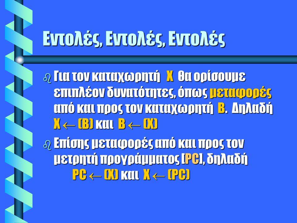 Εντολές, Εντολές, Εντολές  Για τον καταχωρητή X θα ορίσουμε επιπλέον δυνατότητες, όπως μεταφορές από και προς τον καταχωρητή Β. Δηλαδή X  (B) και Β