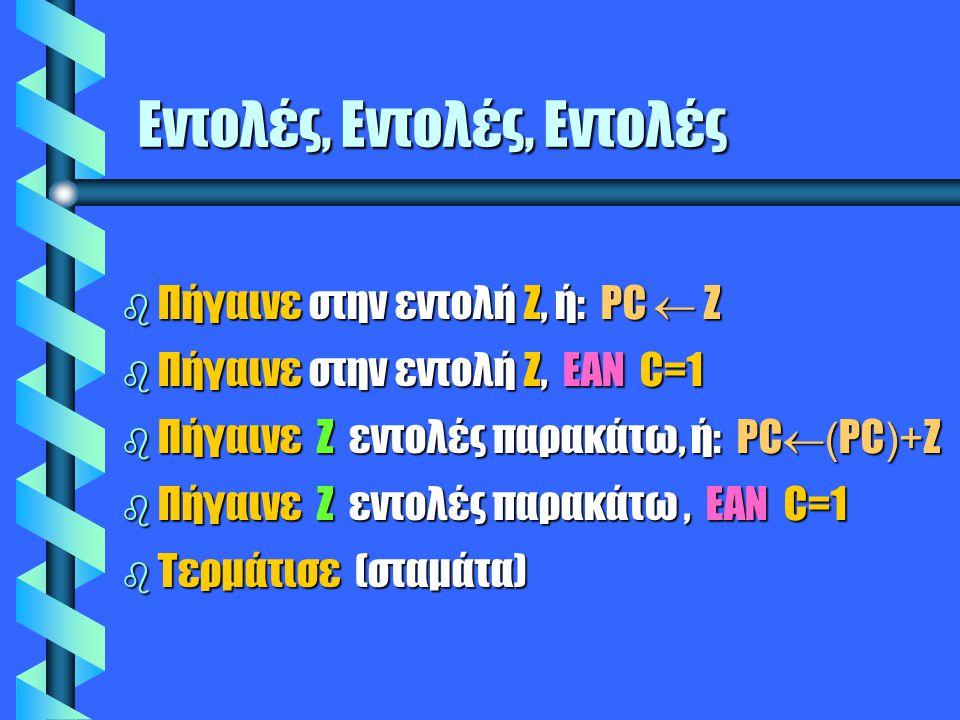 Εντολές, Εντολές, Εντολές  Πήγαινε στην εντολή Ζ, ή: PC  Z  Πήγαινε στην εντολή Ζ, EAN C=1  Πήγαινε Ζ εντολές παρακάτω, ή: PC  ( PC )+ Z  Πήγαινε Ζ εντολές παρακάτω, EAN C=1  Tερμάτισε (σταμάτα)