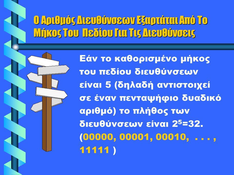 Ο Αριθμός Διευθύνσεων Εξαρτάται Από Το Μήκος Του Πεδίου Για Τις Διευθύνσεις Εάν το καθορισμένο μήκος του πεδίου διευθύνσεων είναι 5 (δηλαδή αντιστοιχεί σε έναν πενταψήφιο δυαδικό αριθμό) το πλήθος των διευθύνσεων είναι 2 5 =32.