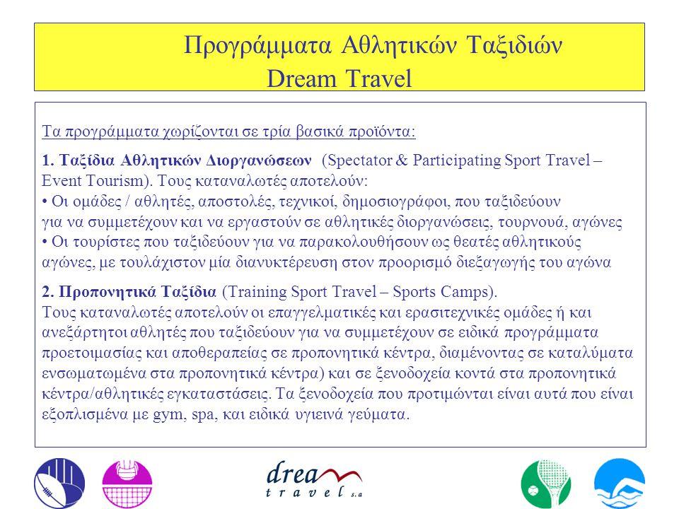 Προγράμματα Αθλητικών Ταξιδιών Dream Travel Τα προγράμματα χωρίζονται σε τρία βασικά προϊόντα: 1. Ταξίδια Αθλητικών Διοργανώσεων (Spectator & Particip