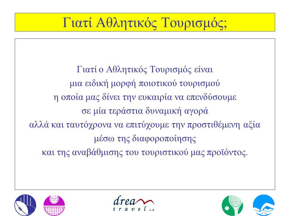 Δεδομένα και Ζητούμενα Ποιοι είναι οι καταλληλότεροι για να απαντήσουν στο ερώτημα αν είναι η Ελλάδα ανταγωνιστικός προορισμός Αθλητικών Ταξιδιών; Τα ειδικευμένοι Γραφεία Αθλητικών Ταξιδιών (Sport Travel Agencies) και οι Αθλητικοί Τουρίστες.