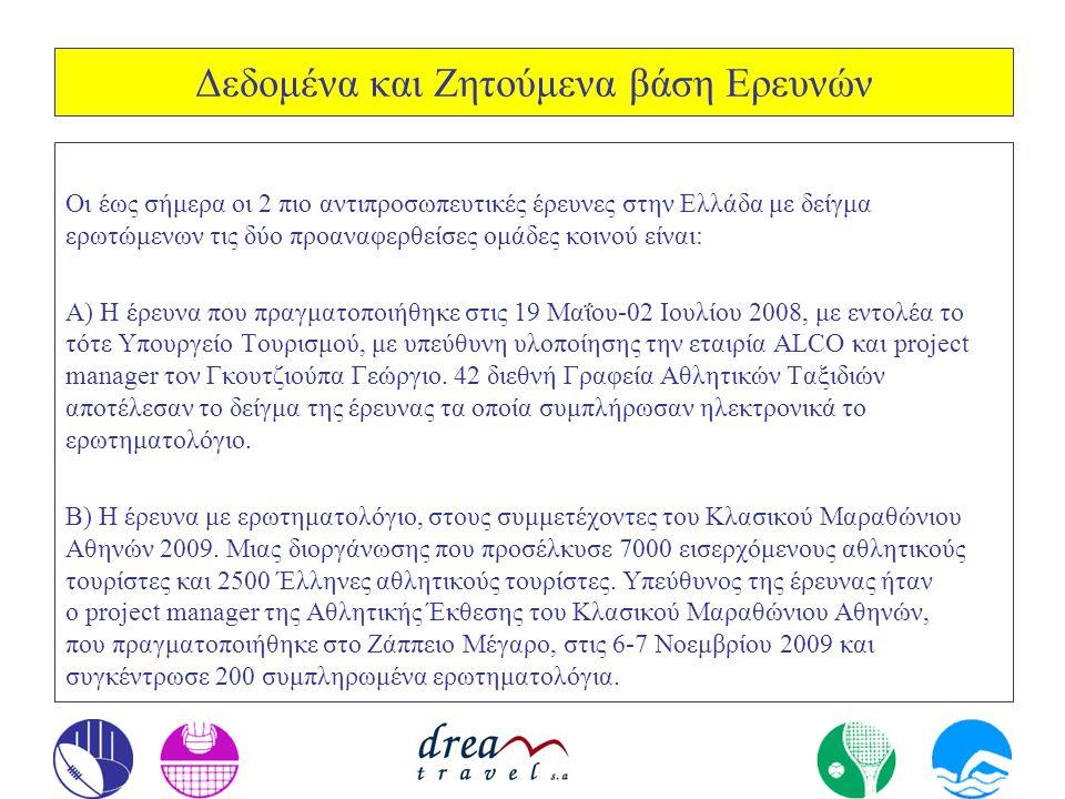 Δεδομένα και Ζητούμενα βάση Ερευνών Οι έως σήμερα οι 2 πιο αντιπροσωπευτικές έρευνες στην Ελλάδα με δείγμα ερωτώμενων τις δύο προαναφερθείσες ομάδες κ