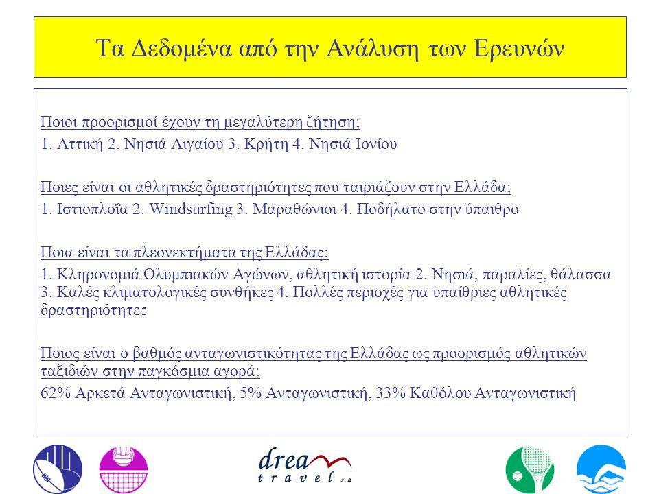 Τα Ζητούμενα Ποια είναι τα μειονεκτήματα της Ελλάδας; 1.