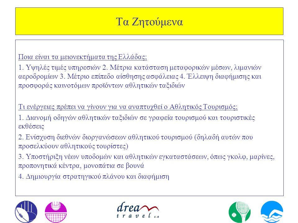 Τα Ζητούμενα Ποια είναι τα μειονεκτήματα της Ελλάδας; 1. Υψηλές τιμές υπηρεσιών 2. Μέτρια κατάσταση μεταφορικών μέσων, λιμανιών αεροδρομίων 3. Μέτριο