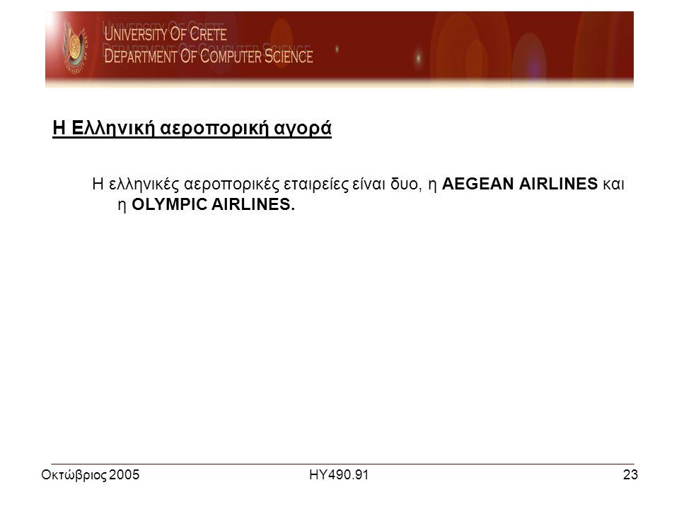 Οκτώβριος 2005ΗΥ490.9123 Η Ελληνική αεροπορική αγορά Η ελληνικές αεροπορικές εταιρείες είναι δυο, η AEGEAN AIRLINES και η OLYMPIC AIRLINES.