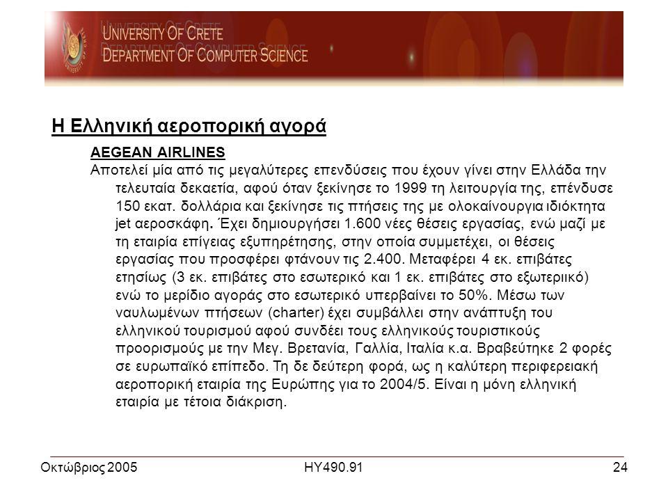 Οκτώβριος 2005ΗΥ490.9124 Η Ελληνική αεροπορική αγορά AEGEAN AIRLINES Αποτελεί μία από τις μεγαλύτερες επενδύσεις που έχουν γίνει στην Ελλάδα την τελευταία δεκαετία, αφού όταν ξεκίνησε το 1999 τη λειτουργία της, επένδυσε 150 εκατ.