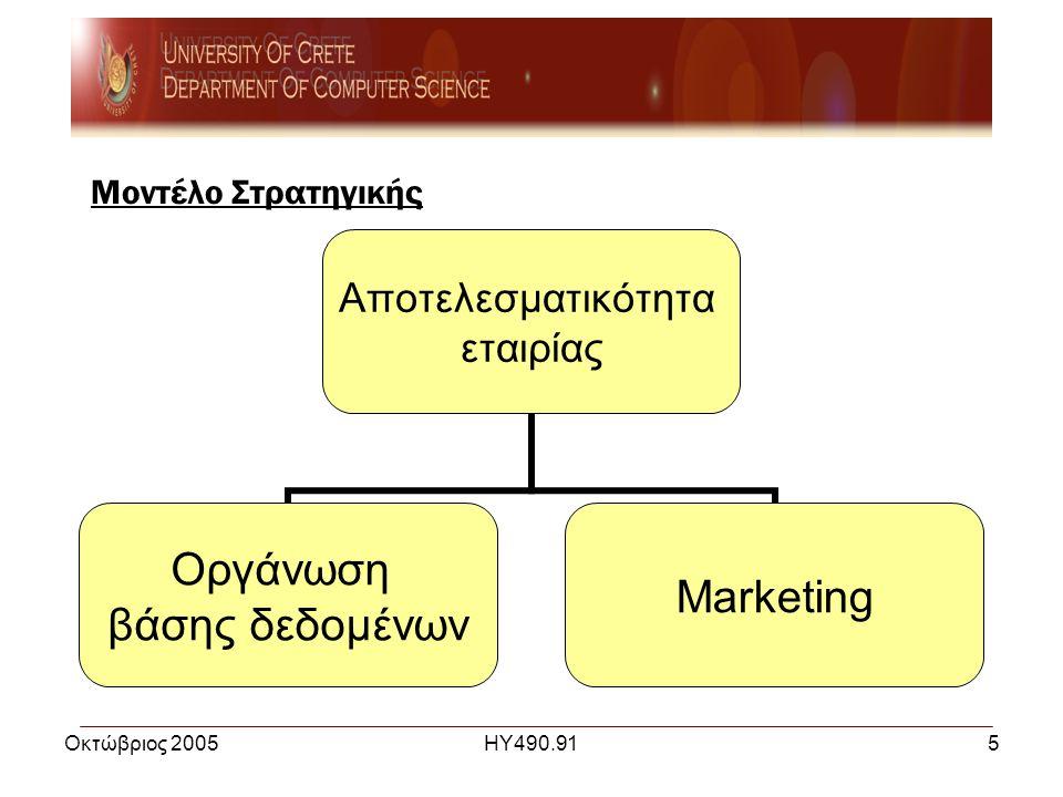 Οκτώβριος 2005ΗΥ490.915 Μοντέλο Στρατηγικής Αποτελεσματικότητα εταιρίας Οργάνωση βάσης δεδομένων Marketing