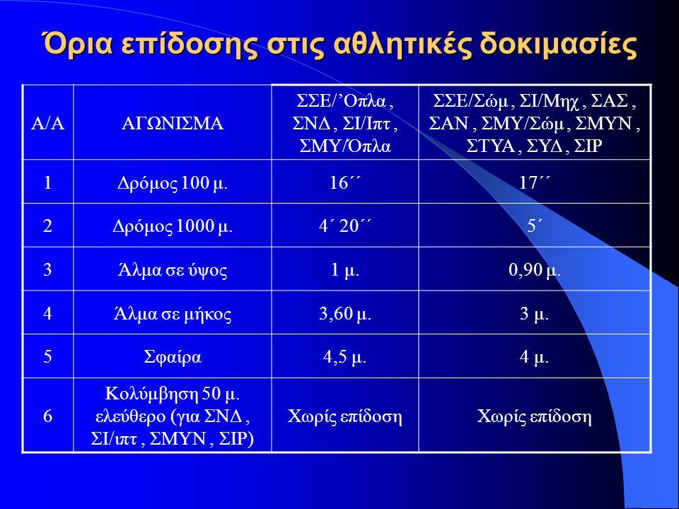 Όρια επίδοσης στις αθλητικές δοκιμασίες Α/ΑΑΓΩΝΙΣΜΑ ΣΣΕ/'Οπλα, ΣΝΔ, ΣΙ/Ιπτ, ΣΜΥ/Όπλα ΣΣΕ/Σώμ, ΣΙ/Μηχ, ΣΑΣ, ΣΑΝ, ΣΜΥ/Σώμ, ΣΜΥΝ, ΣΤΥΑ, ΣΥΔ, ΣΙΡ 1Δρόμος