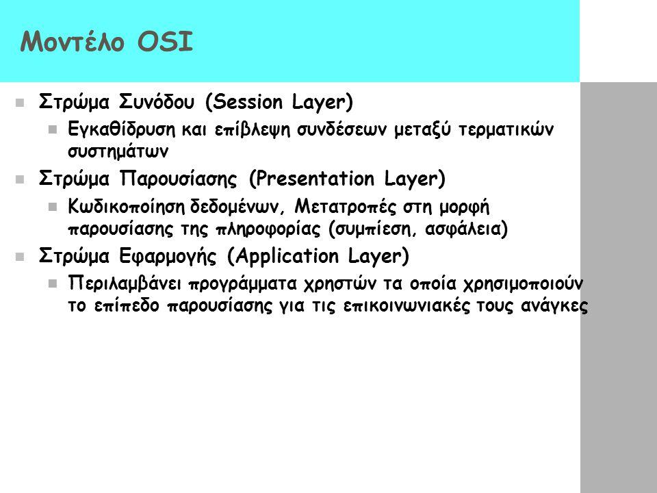 Μοντέλο OSI  Στρώμα Συνόδου (Session Layer)  Εγκαθίδρυση και επίβλεψη συνδέσεων μεταξύ τερματικών συστημάτων  Στρώμα Παρουσίασης (Presentation Laye